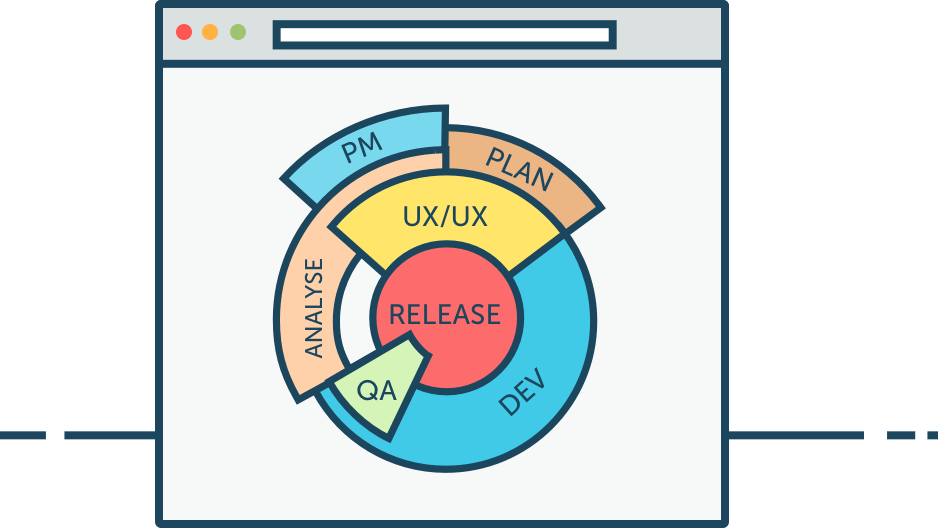 web-development@2x