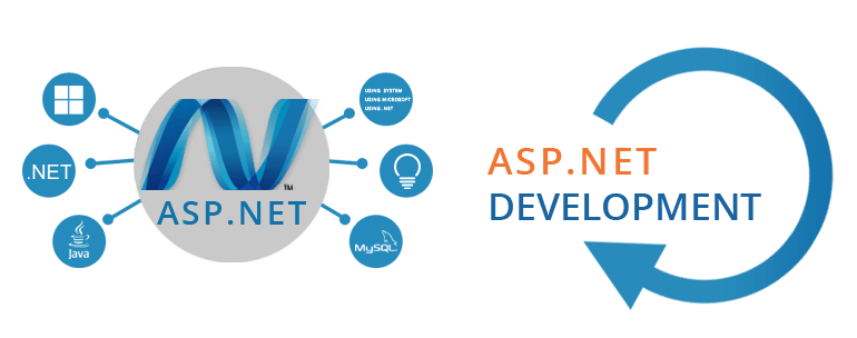 MVC and ASP.Net Development